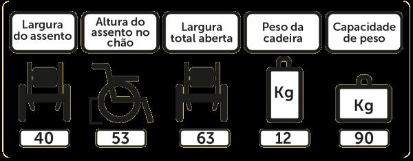 LOCAÇÃO DE CADEIRAS DE RODAS CURITIBA, ALUGUEL DE CADEIRA DE RODAS CURITIBA, CADEIRA DE RODAS CURITIBA, CADEIRA DE RODAS EM CURITIBA
